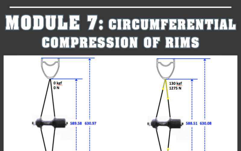 Circumferential Compression of Rims